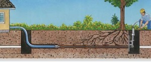 Reasons Why a Trenchless Sewer Repair is Worth It